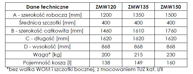 Zamiatarka ZMW - wymiary - 2
